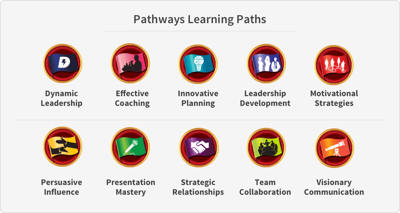 Toastmasters Pathways explained